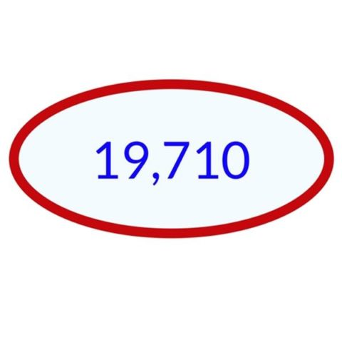19,710 (Custom)